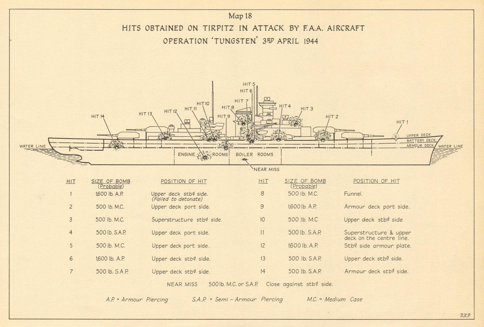 Associate Product Fleet Air Arm hits on Turpitz. Operation Tungsten 3 April 1944 Kaafjord 1954 map