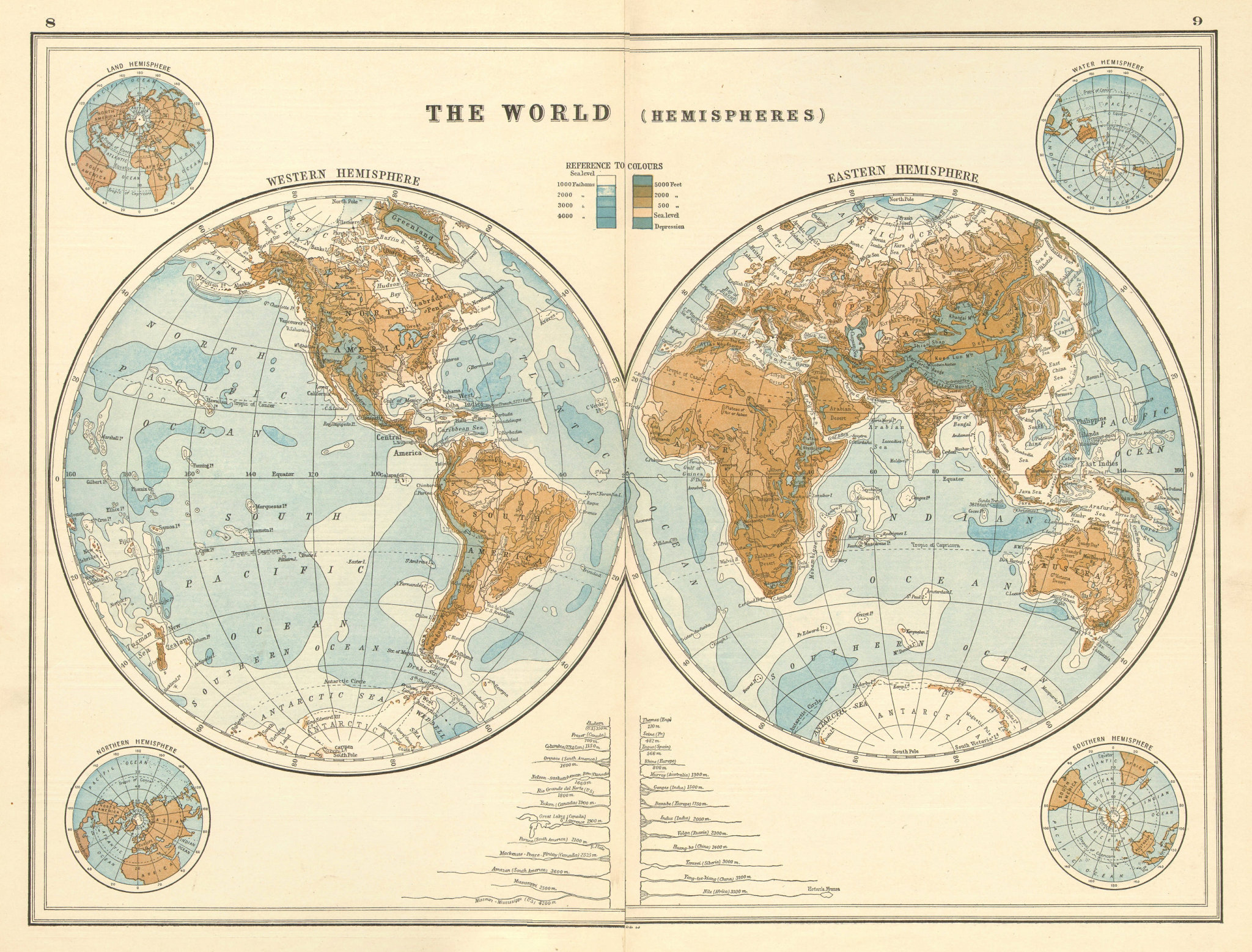 Associate Product WORLD IN HEMISPHERES. Relief. NSEW. Land & Water. River lengths 1920 old map
