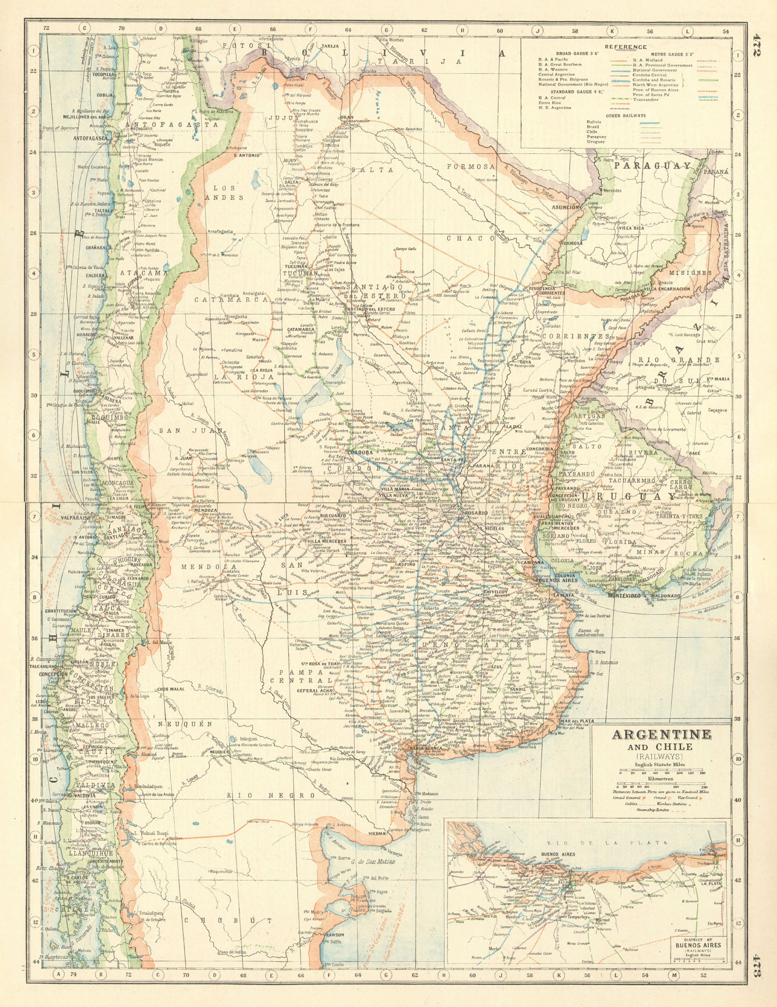 Associate Product ARGENTINA RAILWAYS. Showing rail gauge & companies. Inset Buenos Aires 1920 map