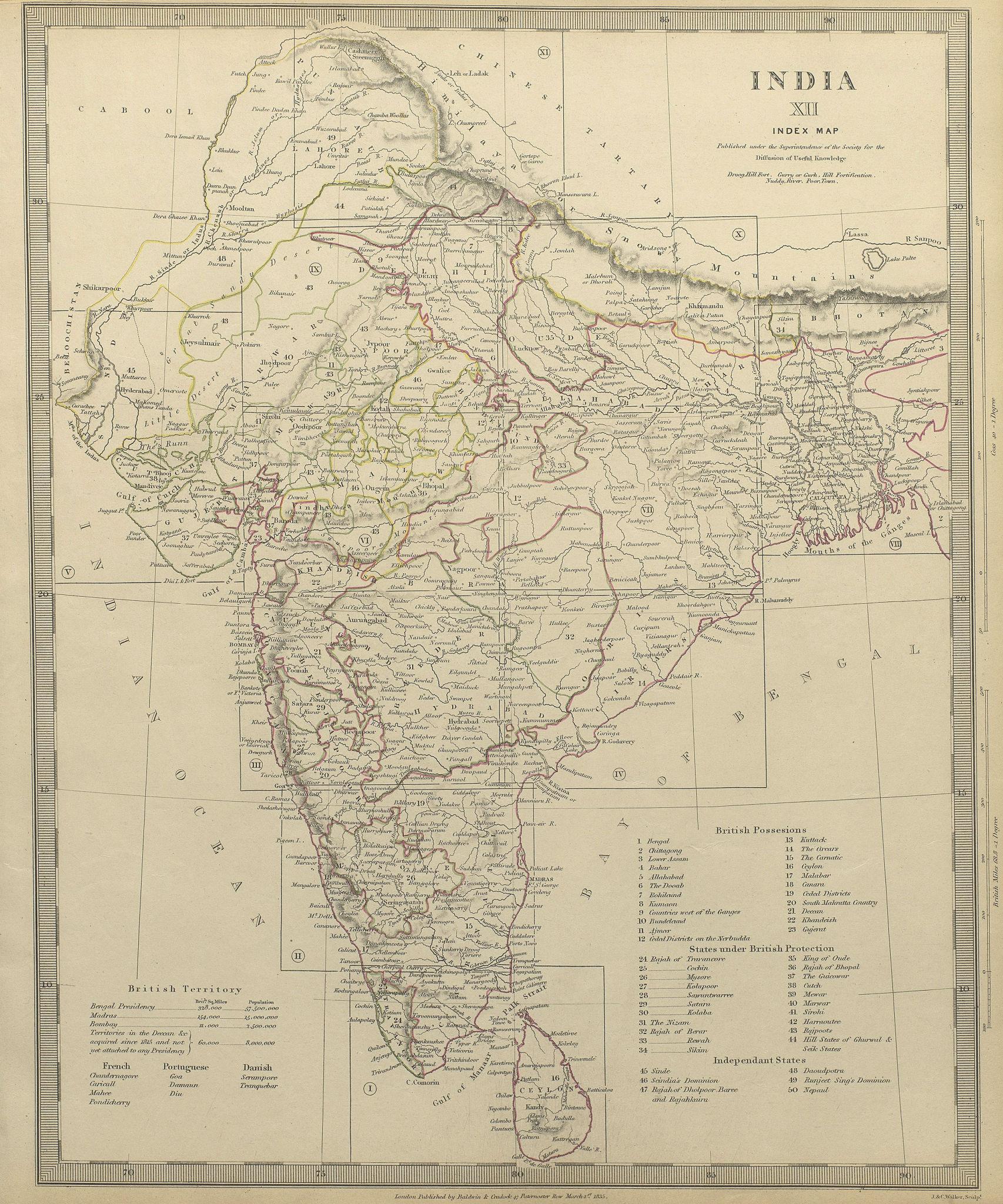 Associate Product INDIA. Index Map. Lists British French Portuguese Danish states. SDUK 1844