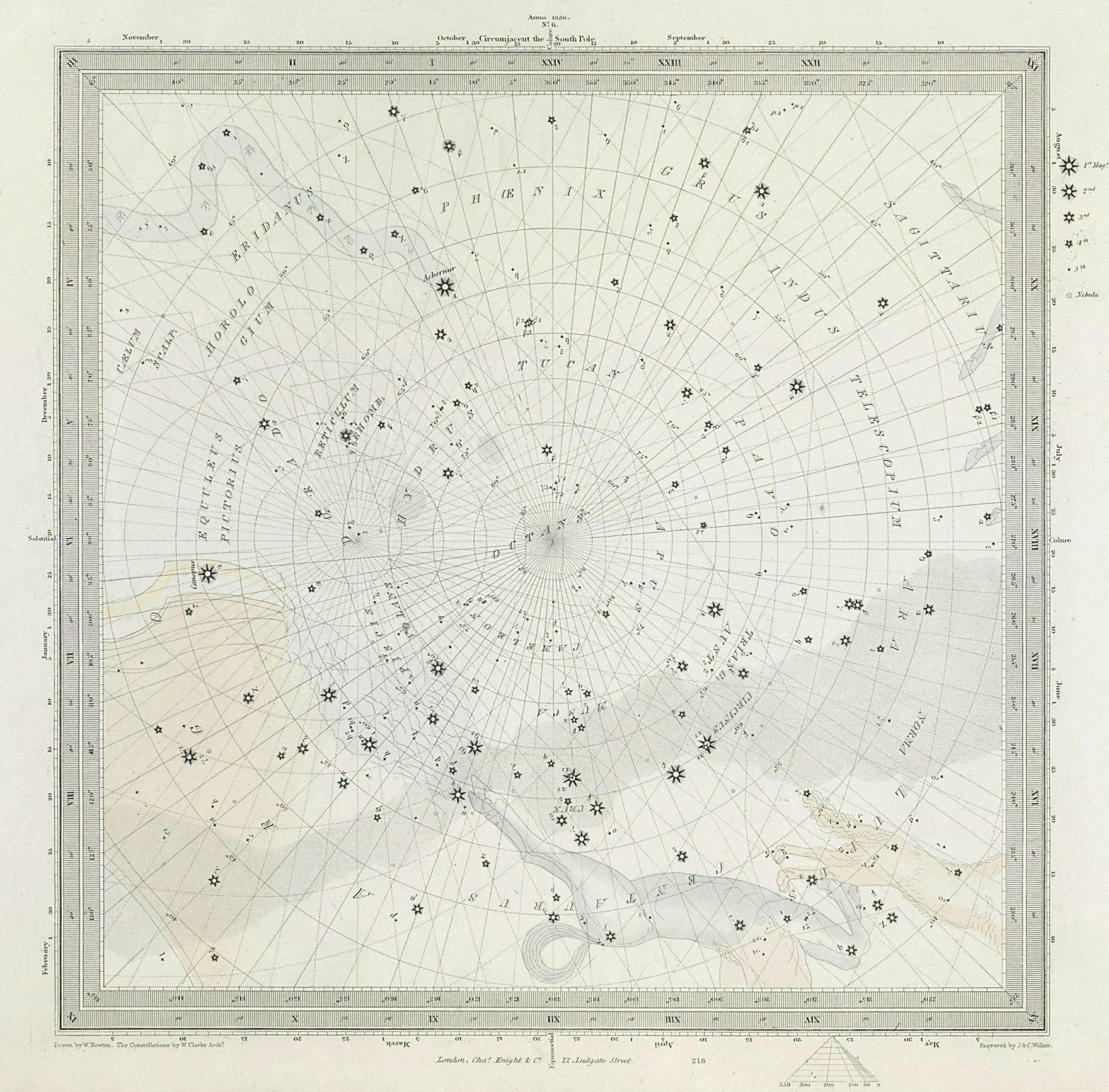 Associate Product ASTRONOMY CELESTIAL. Star map. Star chart, VI. South Pole. SDUK 1847 old