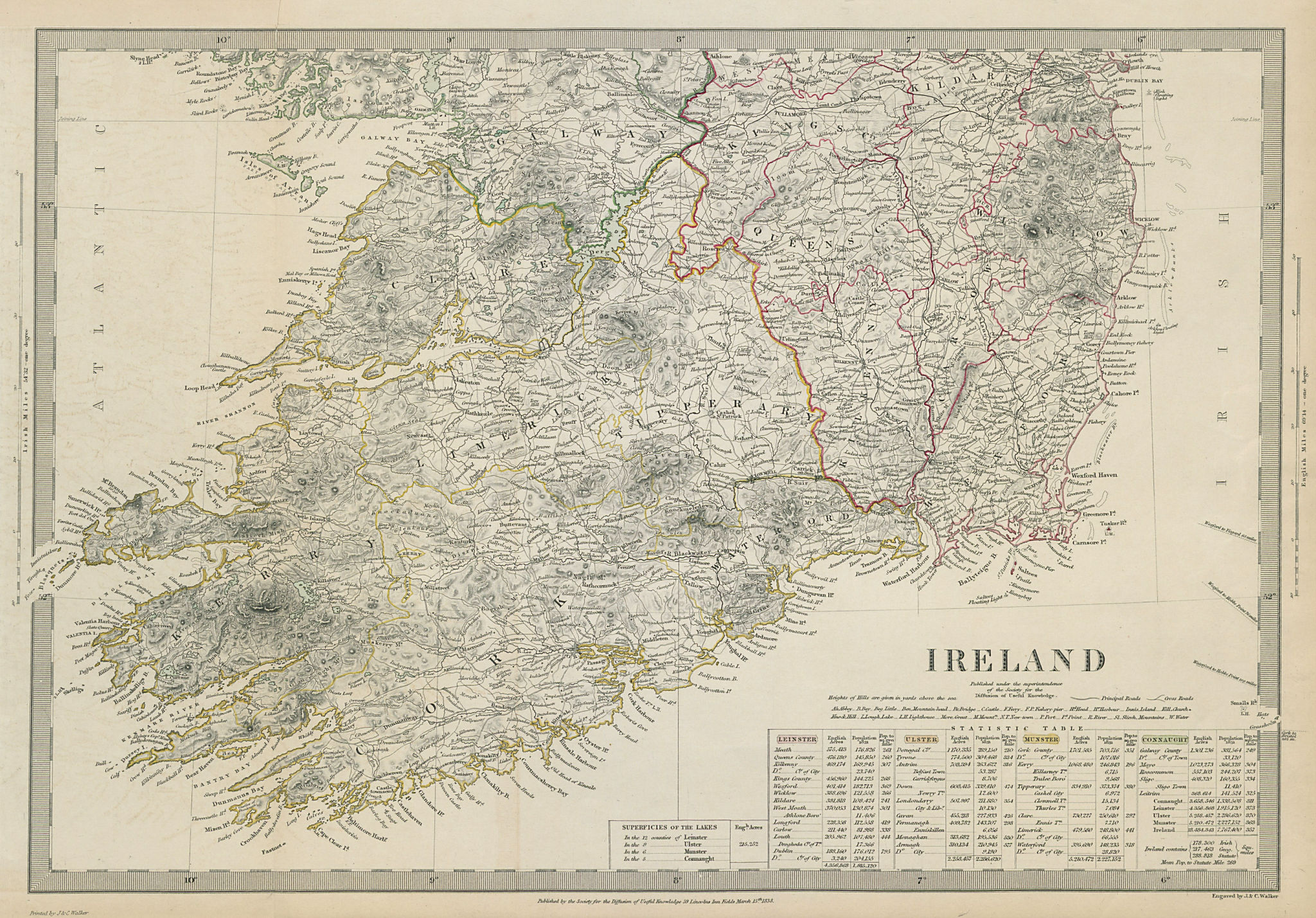 IRELAND South Sheet Population by towns & counties. Churches SDUK 1844 old map