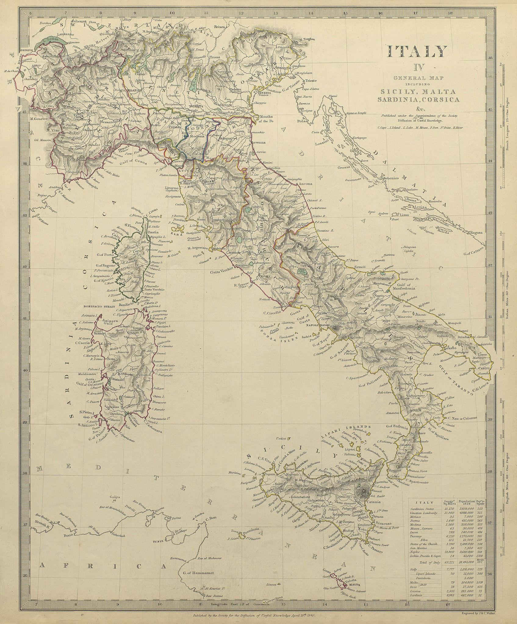 ITALY General Map Sicily Sardinia Corsica Malta. Population table SDUK 1844