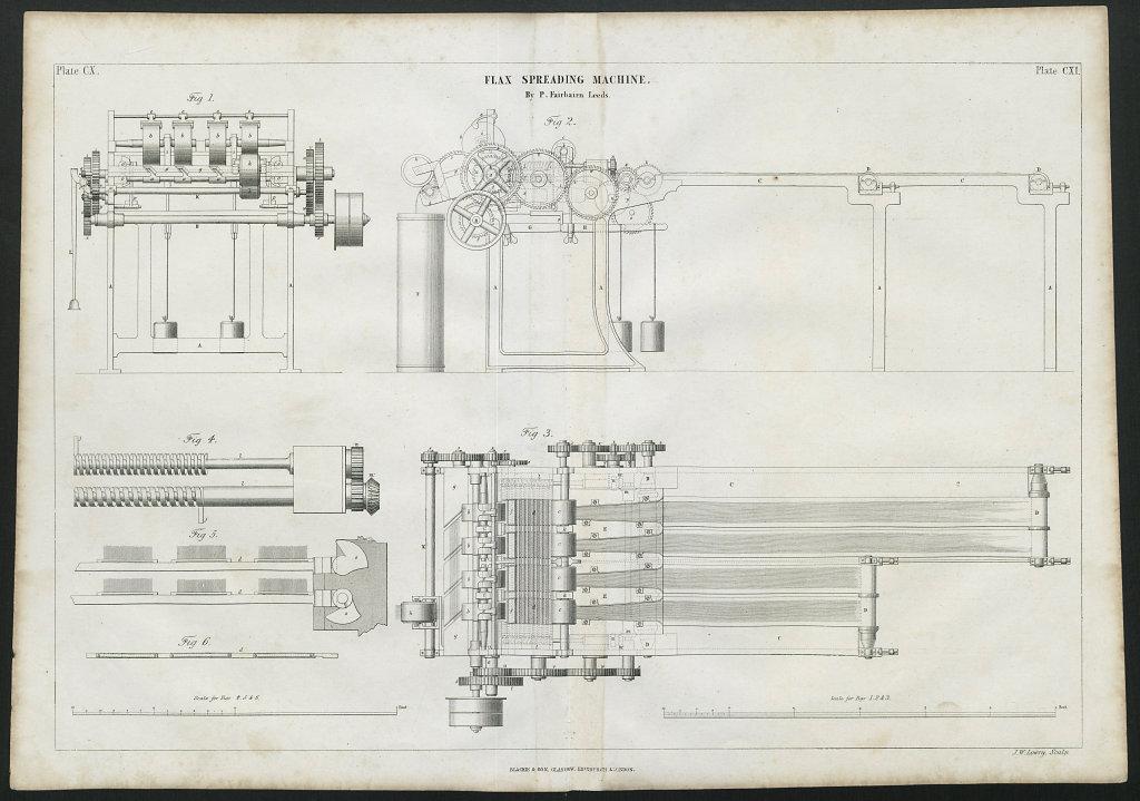 VICTORIAN ENGINEERING DRAWING Flax spreading machine. P. Fairbairn, Leeds 1847