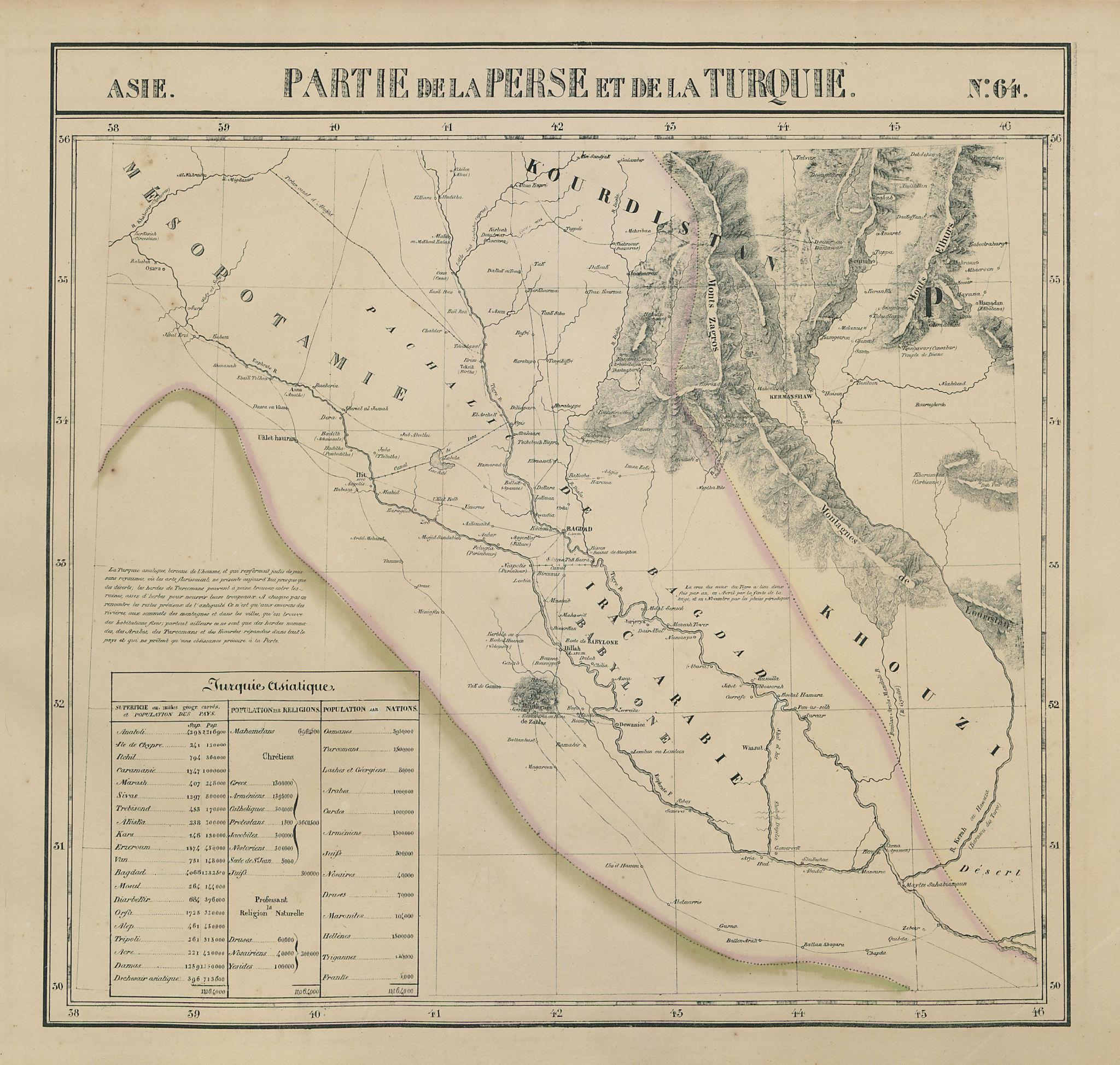 Asie. Partie de la Perse &… Turquie #64 Iraq & west Iran. VANDERMAELEN 1827 map