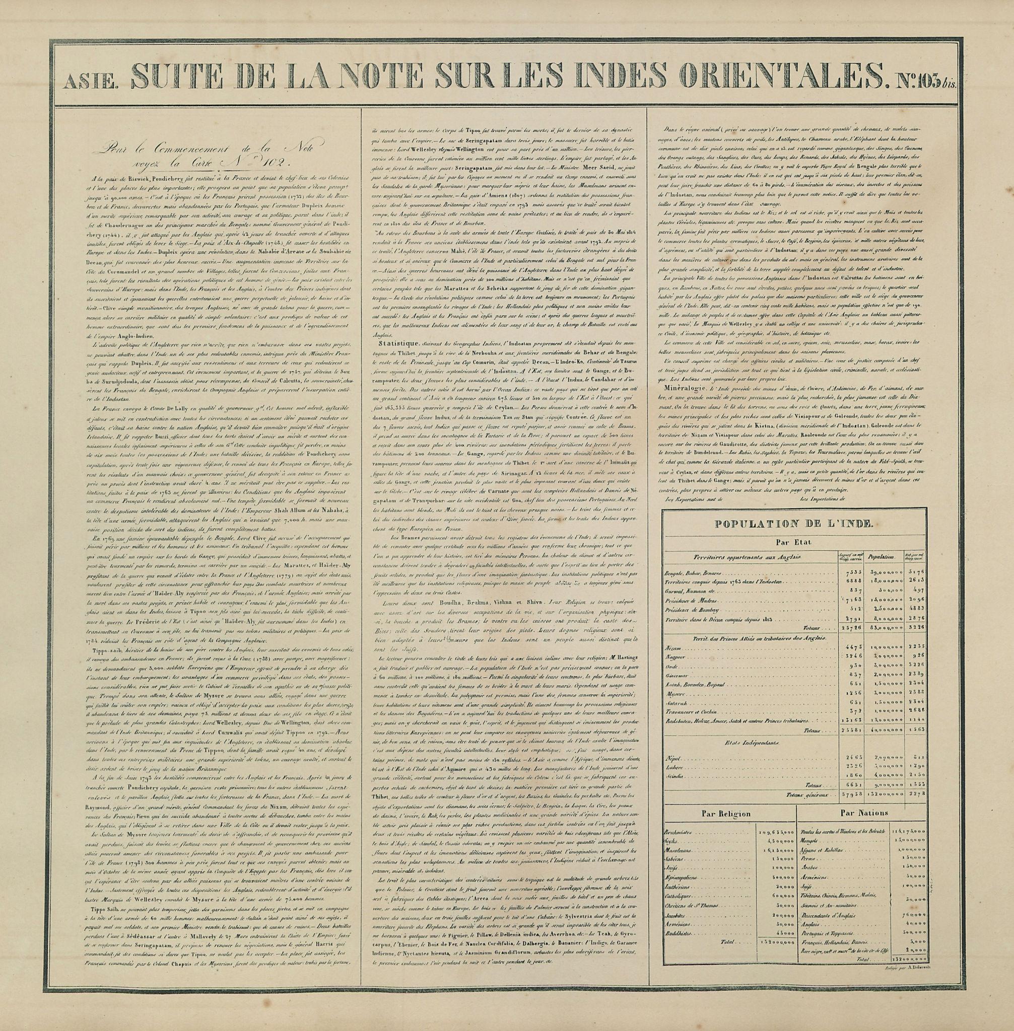 Asie. Suite de la Note… Indes Orientales #103 bis. India. VANDERMAELEN 1827 map