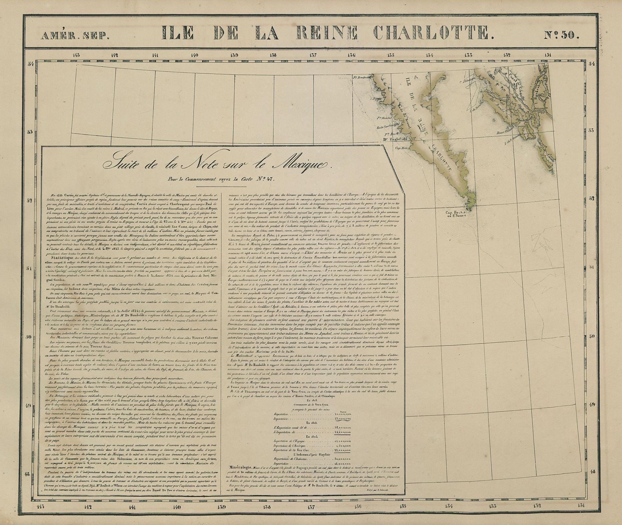 Amér Sep Ile de la Reine Charlotte #30 Haida Gwaii Canada. VANDERMAELEN 1827 map