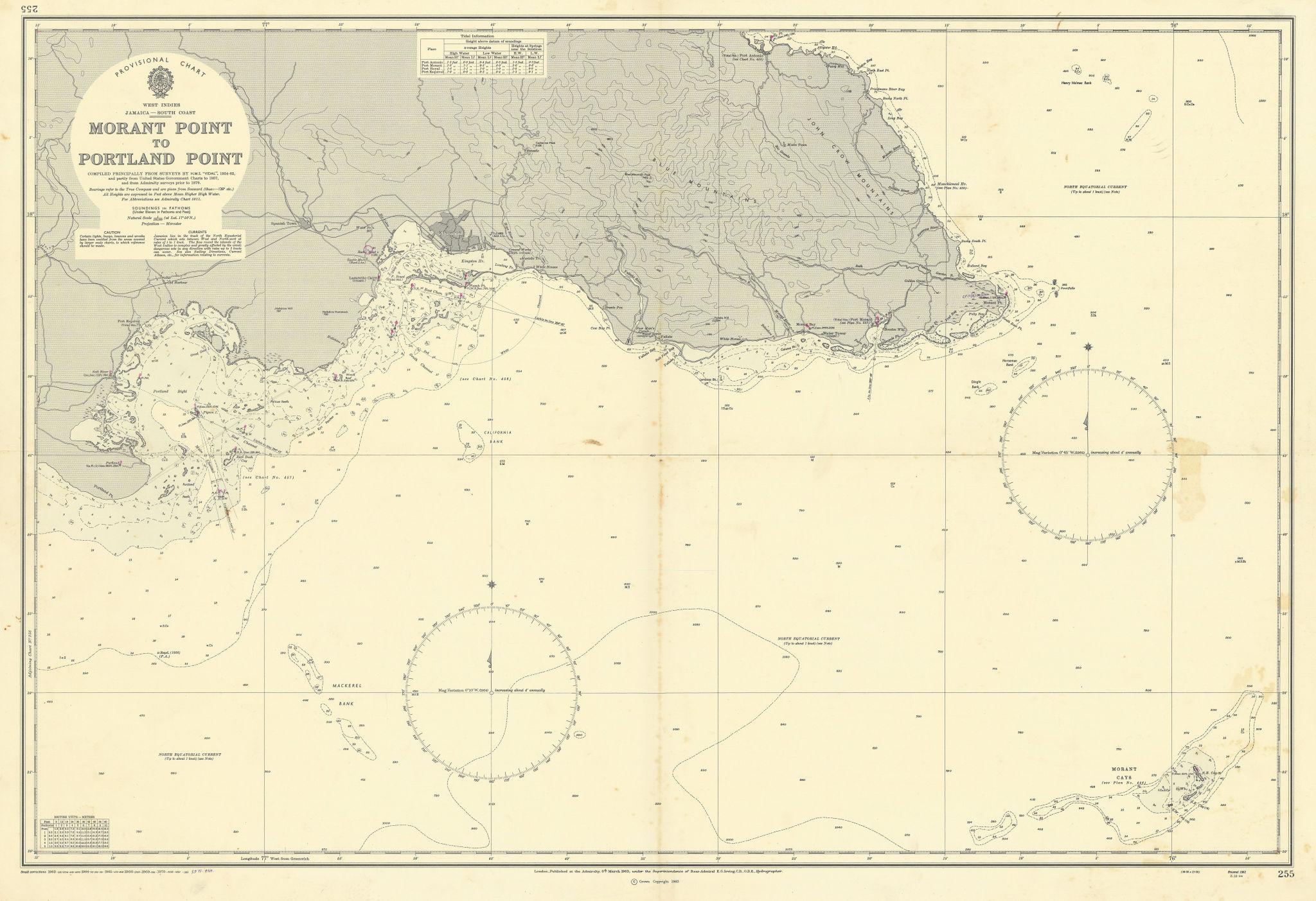 Jamaica SE coast Morant-Portland Pt Kingston ADMIRALTY sea chart 1963 (1971) map