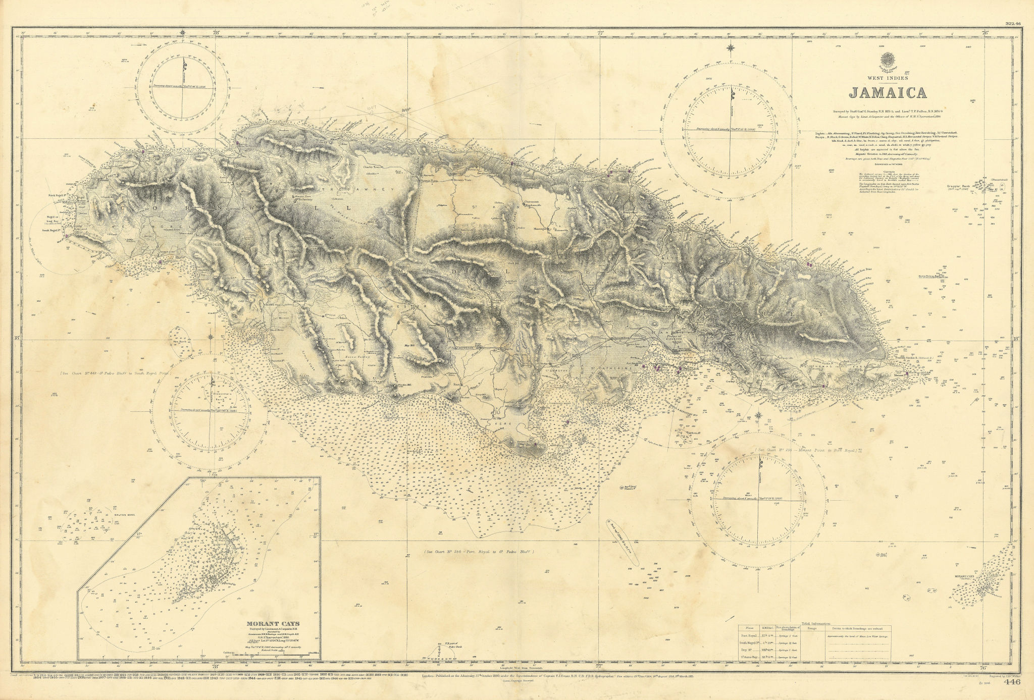 Jamaica. West Indies Caribbean. ADMIRALTY sea chart 1880 (1946) old map