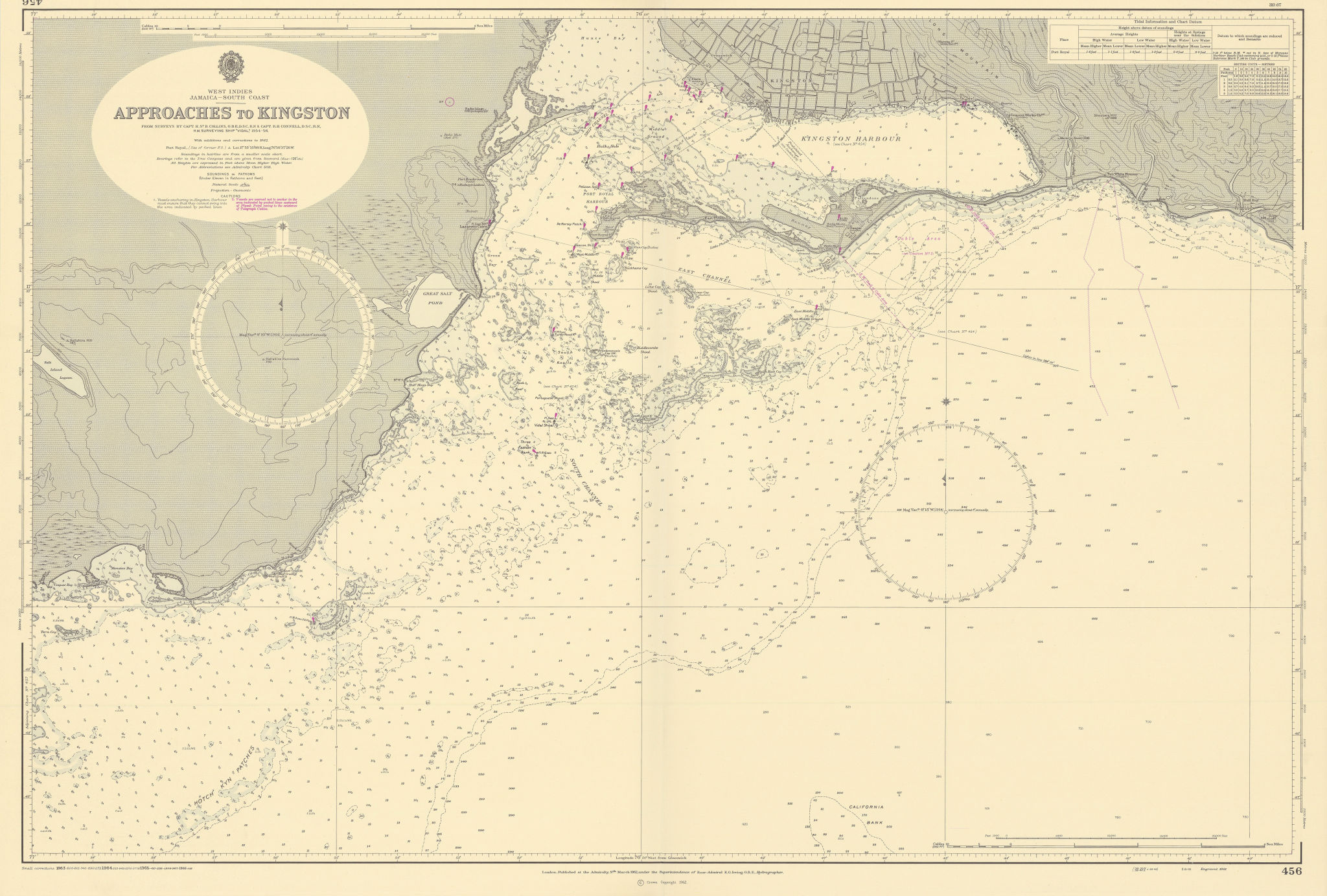 Kingston approach Jamaica south coast Caribbean ADMIRALTY chart 1962 (1966) map