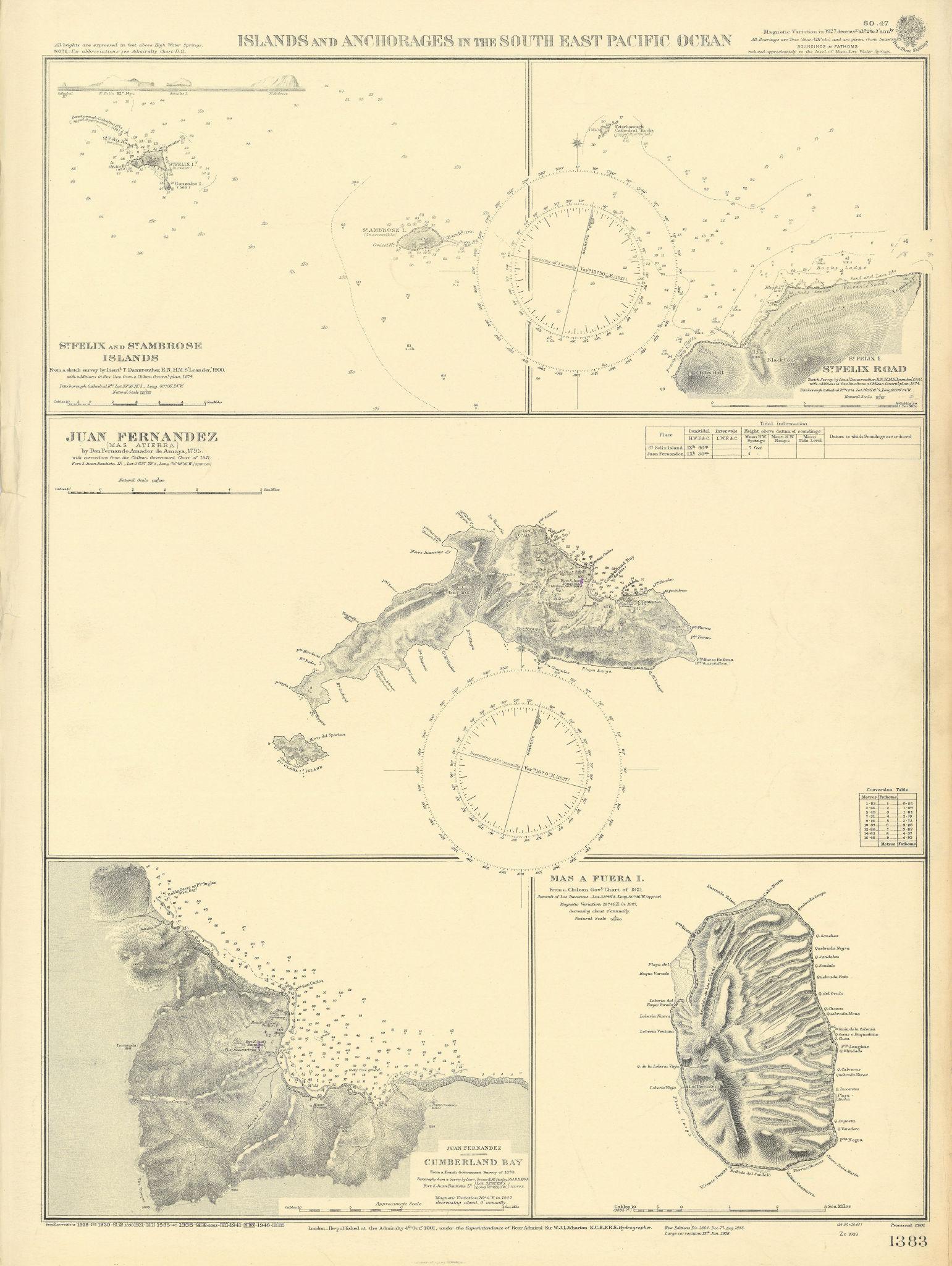 Islas Juan Fernandez Desventuradas Chile Pacific ADMIRALTY chart 1901 (1946) map