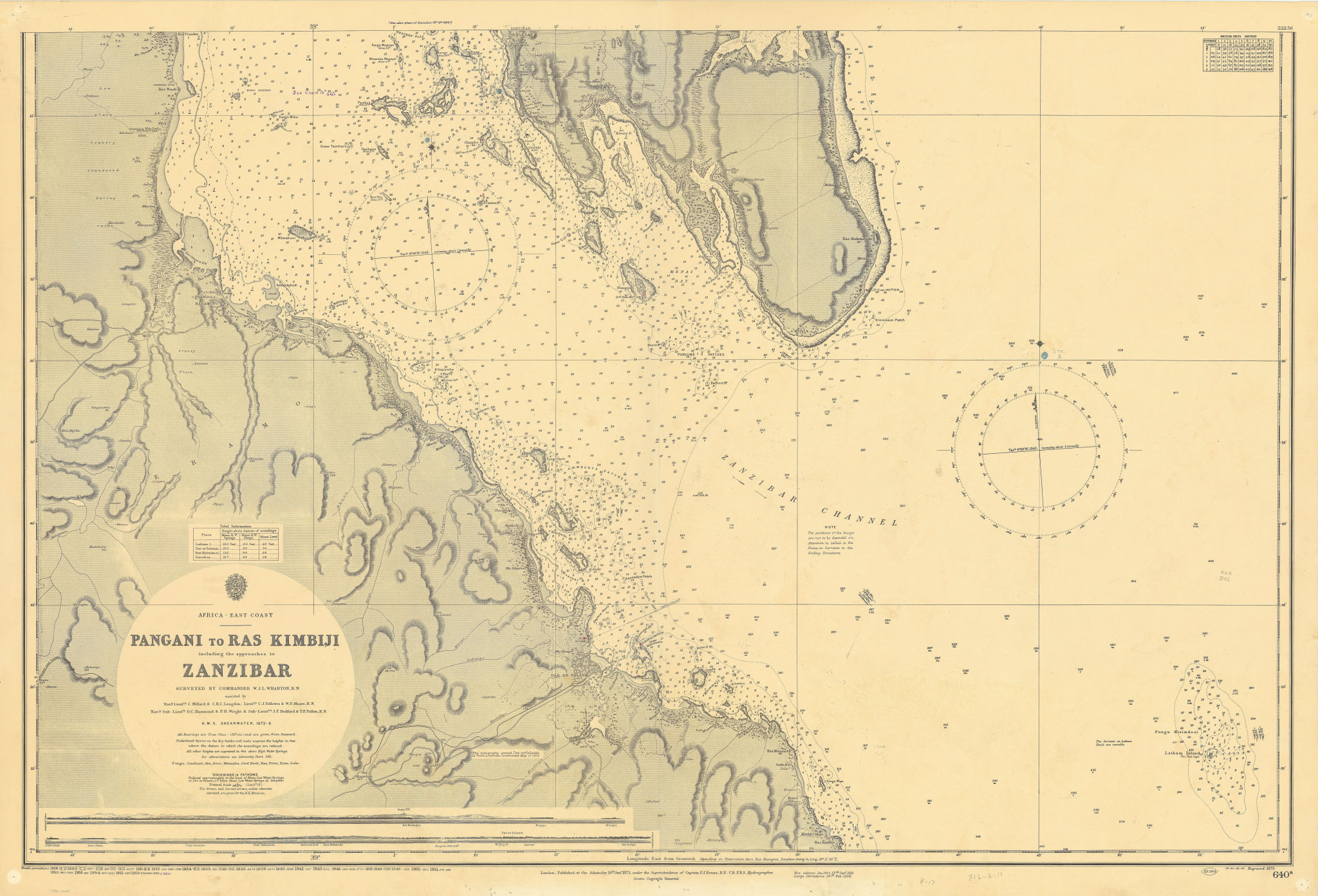 Tanzania coast Zanzibar channel Dar-es-Salaam ADMIRALTY chart 1875 (1956) map