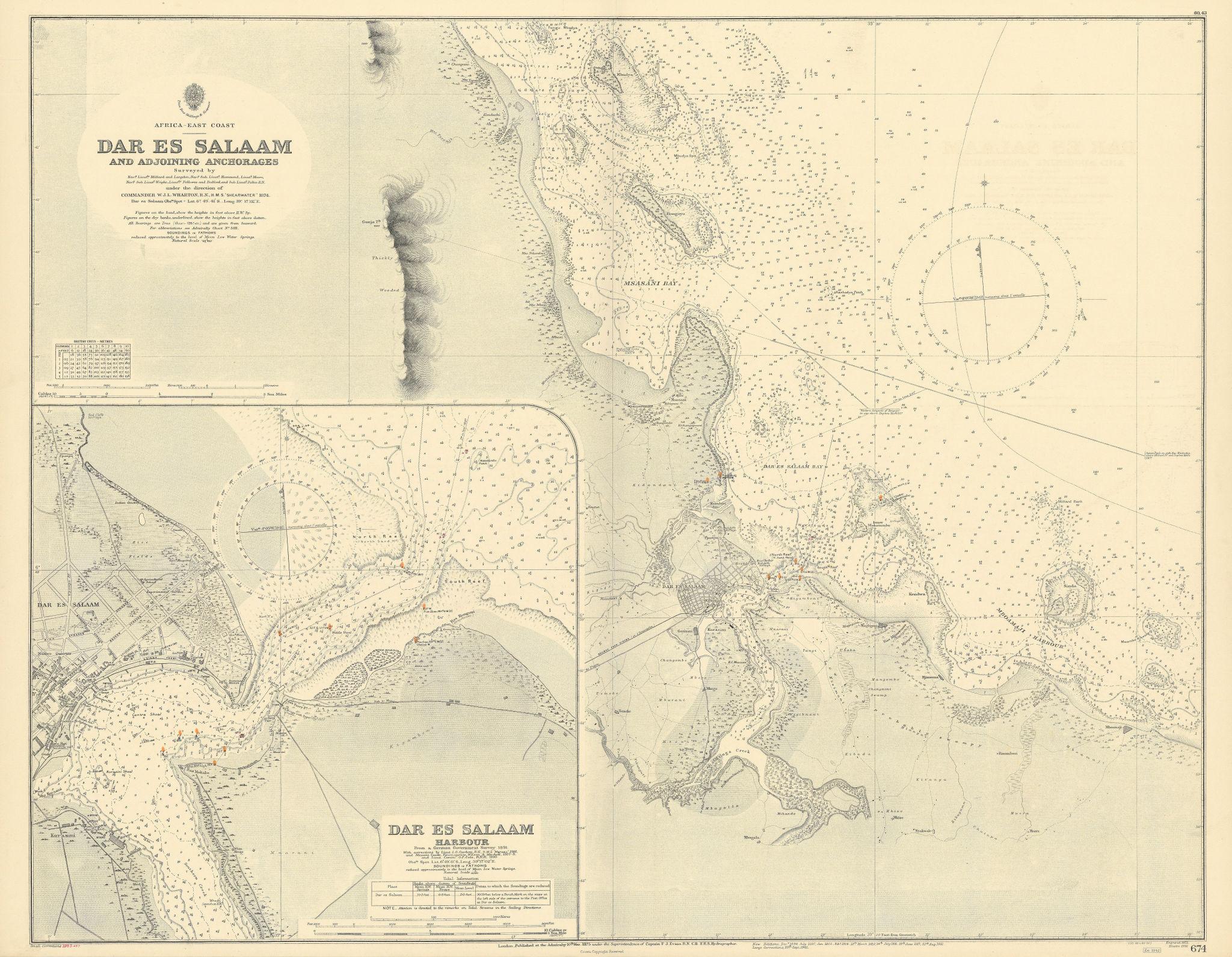 Dar es Salaam harbour/anchorages. Tanzania. ADMIRALTY sea chart 1875 (1943) map