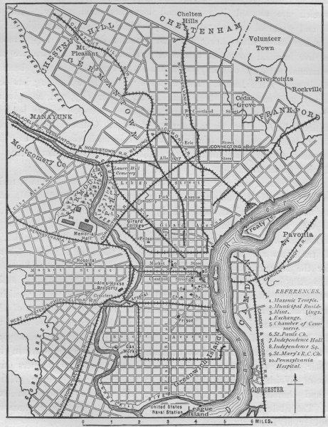 PHILADELPHIA. Plan of Philadelphia 1882 old antique vintage map chart