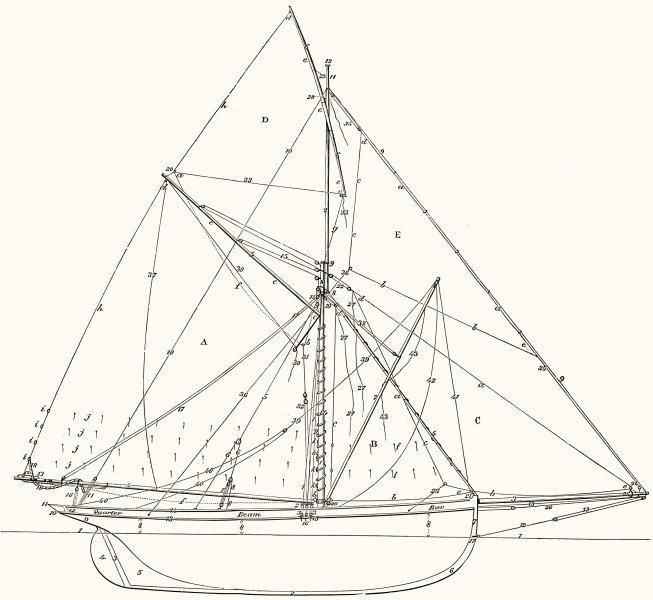 Associate Product YACHTS. Rigging Plan. Spar & Sail 1891 old antique vintage print picture