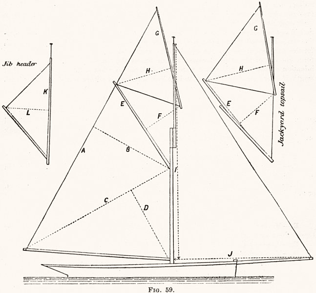 Associate Product YACHT RACING RULES. Measurement for rating 1891 old antique print picture
