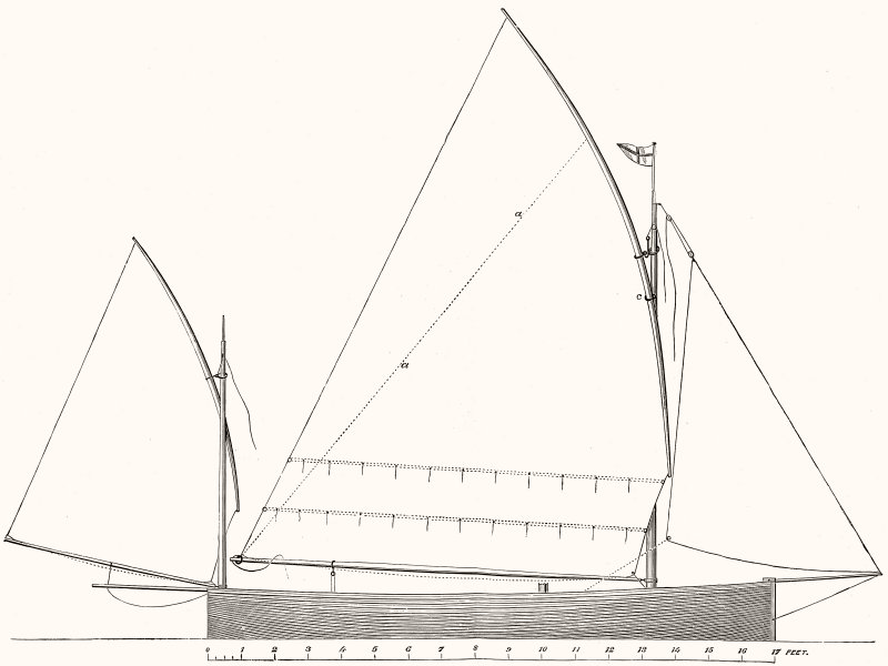 Associate Product YACHTS. Standing Lug Rig. Sail plan for 17ft boat 1891 old antique print