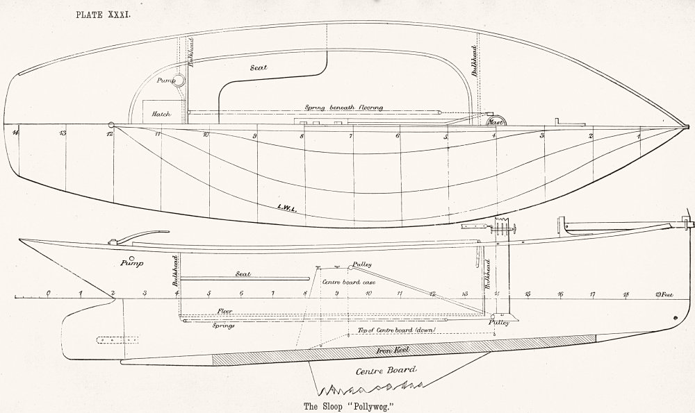 Associate Product BOAT PLAN. Centre-board Yacht. Sloop'Pollywog' 1891 old antique print picture