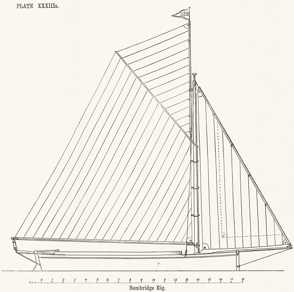Associate Product BOAT PLAN. Centre-board Yacht. Bembridge & Rig 1891 old antique print picture