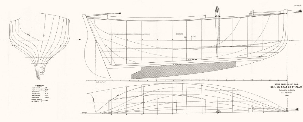 Associate Product Royal Clyde Yacht club. Boat plan 23 ft-LARGE 1891 old antique print picture