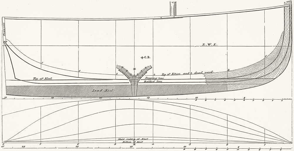Associate Product BOAT PLAN. 'Gipsy' Itchen boat, 27ft 1891 old antique vintage print picture