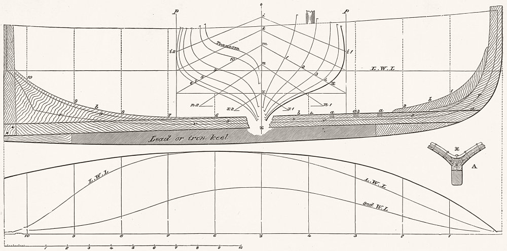 Associate Product BOAT PLAN. Itchen Boat 'Centipede'. 22ft 8in & 21ft 1891 old antique print