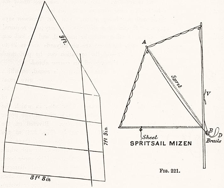 Associate Product BOATS. Racing Mainsail, Spritsail Mizen 1891 old antique vintage print picture