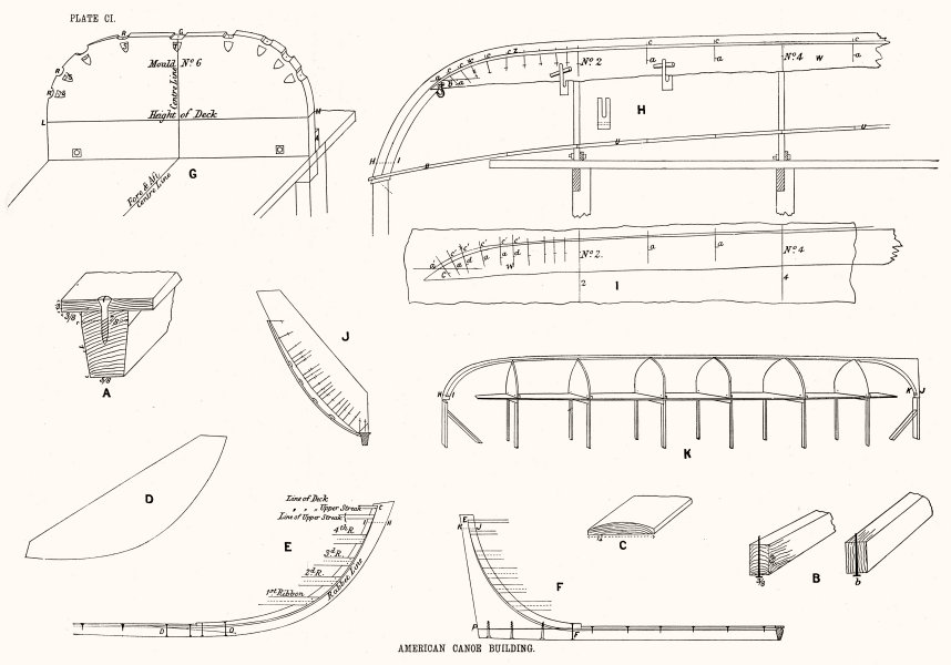 BOAT PLAN. American Canoe Building 1891 old antique vintage print picture
