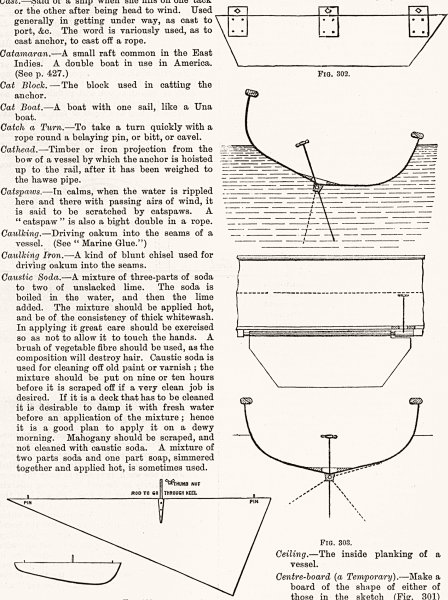 Associate Product AMERICAN CANOES. Boat diagrams 1891 old antique vintage print picture
