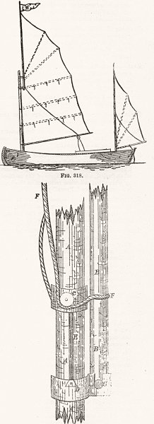 Associate Product BOATS. Equipment diagrams 1891 old antique vintage print picture