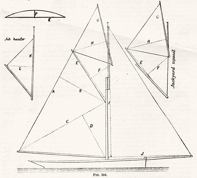 Associate Product BOATS. sail plan 1891 old antique vintage print picture