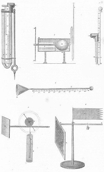 Associate Product SCIENCE. Anemometer 1849 old antique vintage print picture