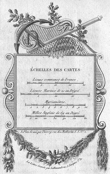 Associate Product DECORATIVE. Echelles Des Cartes c1800 old antique vintage print picture