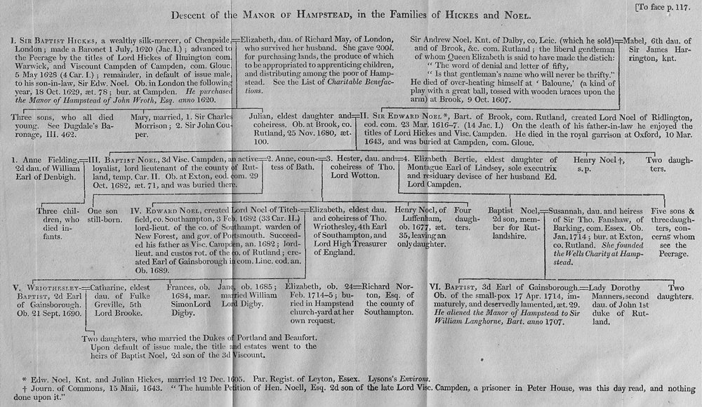 Associate Product HAMPSTEAD MANOR. Hickes and Noel Family tree 1814 old antique print picture