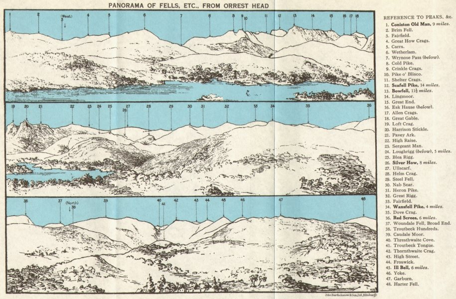 Associate Product LAKE DISTRICT Panorama of Fells from Orrest Head. Cumbria. WARD LOCK 1971 map