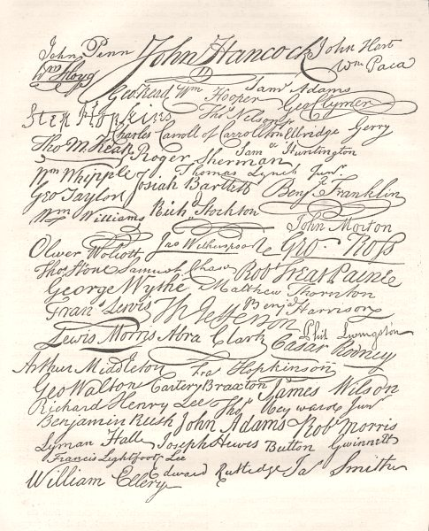 Associate Product DECLARATION OF INDEPENDENCE. Copy signatures c1880 old antique print picture