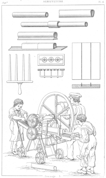 DRAINAGE. Die table sleeves Ainslie machine manufacture pipes 1875 old print