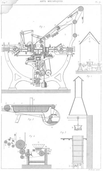 Associate Product SCIENCE. Arts Mecaniques. Impression Sur Etoffes, 2 1879 old antique print