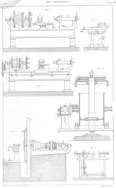 Associate Product SCIENCE. Arts Mecaniques. Tours 1879 old antique vintage print picture