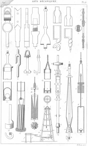 Associate Product SCIENCE. Arts Mecaniques. Sondage 1879 old antique vintage print picture