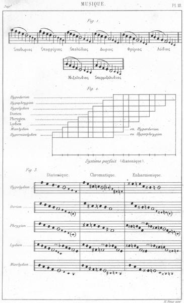 Associate Product MUSIC. Musique. Musique ancienne(No 2) 1879 old antique vintage print picture