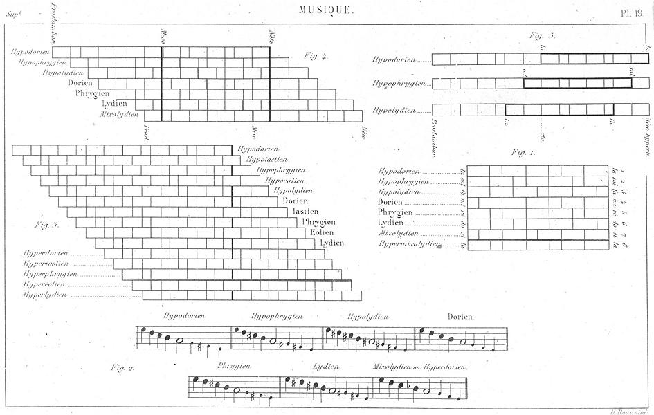 MUSIC. Musique. Musique ancienne(No 3) 1879 old antique vintage print picture