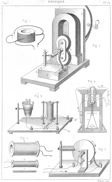 Associate Product SCIENCE. Physique. Induction electrique 1 1879 old antique print picture