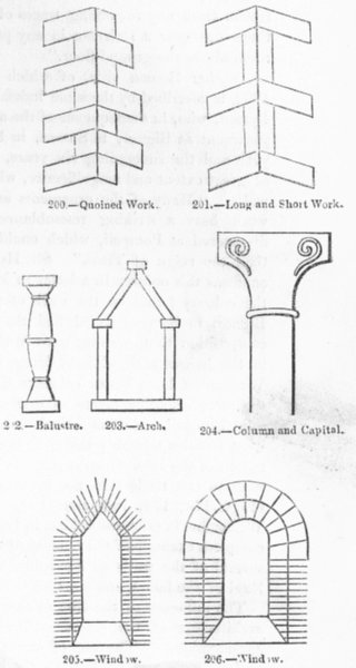 Associate Product ARCHITECTURAL FEATURES. Quoined; Balustre; Column 1845 old antique print