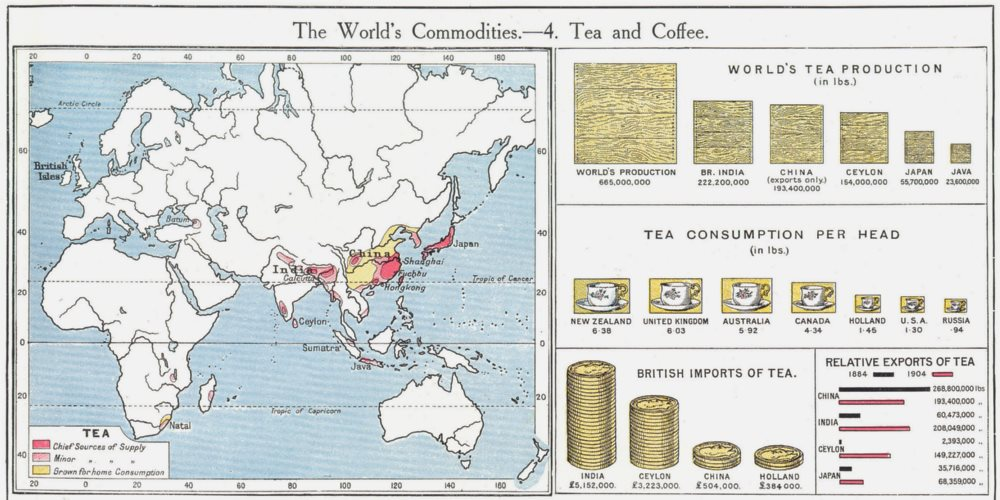 Associate Product WORLD. Commodities - Production & sources of Tea  1907 old antique map chart