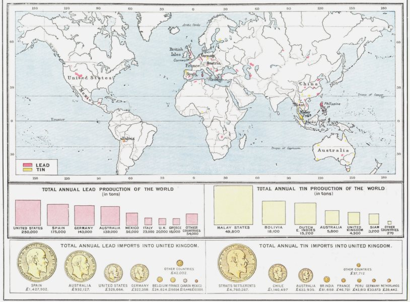 Associate Product WORLD. Commodities - Sources & supply of Lead & Tin 1907 old antique map chart