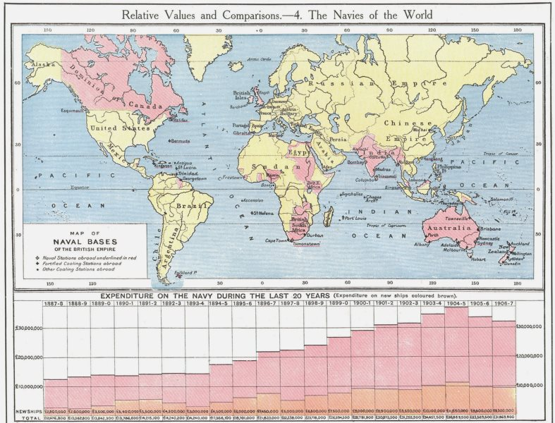 BRITISH EMPIRE. Map of Naval bases.Expenditure.Royal Navy cf other navies 1907