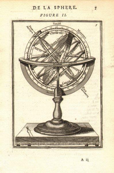 Associate Product ARMILLARY SPHERE. De la Sphere Artificielle. Tropics poles colvres. MALLET 1683