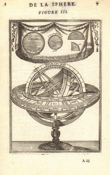 ARMILLARY SPHERE. De l'Horizon. Astrolabe. Circle circumference. MALLET 1683