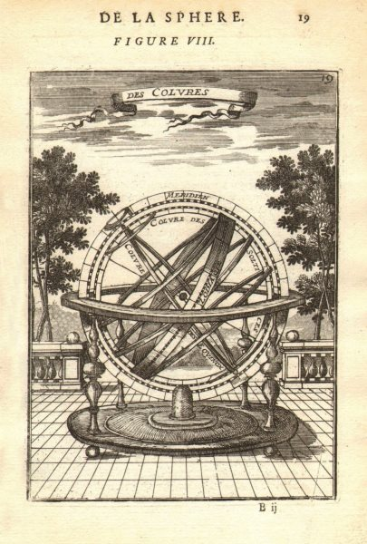 Associate Product ARMILLARY SPHERE. 'Des Colvres'. Astrolabe. MALLET 1683 old antique print